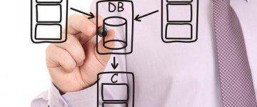 IFCT0310 Administración de Bases de Datos