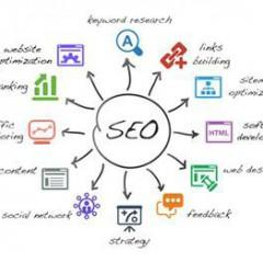 Posicionamiento web y marketing en buscadores. SEO y SEM
