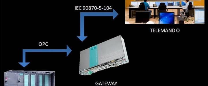 Curso gratis UF1872 Implantación y Configuración de Pasarelas online para trabajadores y empresas