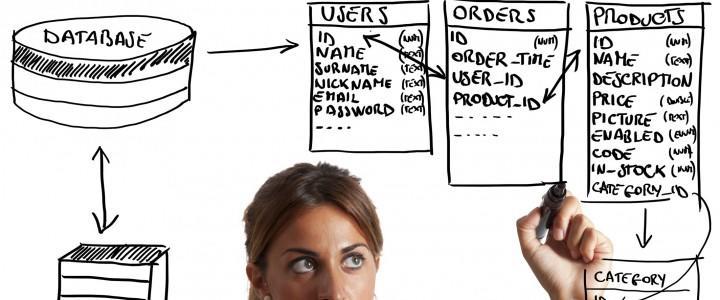 Curso gratis UF2175 Diseño de Bases de Datos Relacionales online para trabajadores y empresas