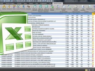 UF0328 Organización y Operaciones con Hojas de Cálculo y Técnicas de Representación Gráfica de Documentos