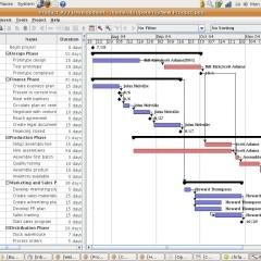 Curso Online de Microsoft Project: Práctico