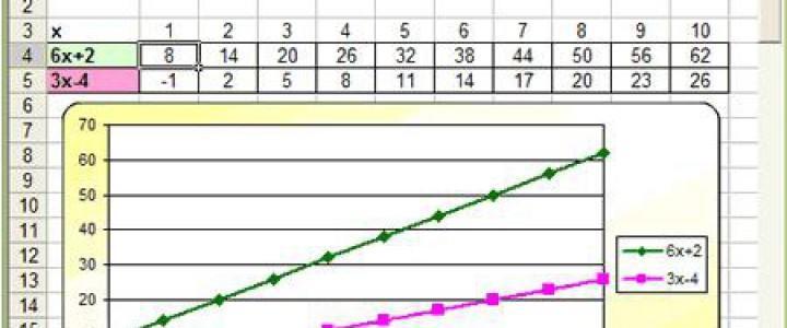 UF0858 Elaboración de Hojas de Cálculo
